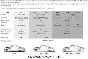 Нажмите на изображение для увеличения Название: Peugeot_402 type.jpg Просмотров: 1 Размер:174.6 Кб ID:1158313