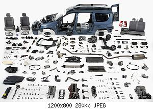 Нажмите на изображение для увеличения Название: Dauertest-Dacia-Logan-MCV-1200x800-26cd509c3c78eba7.jpeg Просмотров: 0 Размер:279.9 Кб ID:1175063