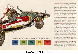Нажмите на изображение для увеличения Название: 1948 Chevrolet-13.jpg Просмотров: 0 Размер:137.6 Кб ID:1033699