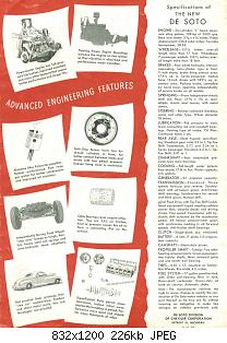 Нажмите на изображение для увеличения Название: 1946 DeSoto Foldout-08.jpg Просмотров: 2 Размер:226.2 Кб ID:1011878