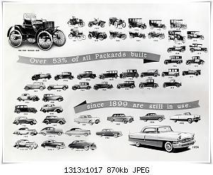 Нажмите на изображение для увеличения Название: Packard history.jpg Просмотров: 8 Размер:870.2 Кб ID:1179831
