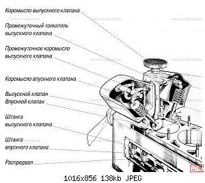 Нажмите на изображение для увеличения Название: ГРМ BMW-328.jpg Просмотров: 1 Размер:138.4 Кб ID:1215645