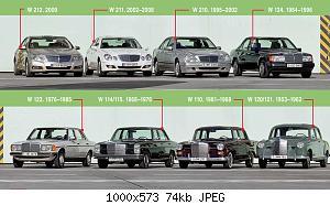 Нажмите на изображение для увеличения Название: Mercedes_E_4.jpg Просмотров: 9 Размер:74.2 Кб ID:983037