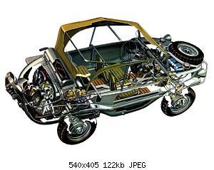 Нажмите на изображение для увеличения Название: volkswagen_type_166_schwimmwagen_2.jpg Просмотров: 8 Размер:121.8 Кб ID:1153831
