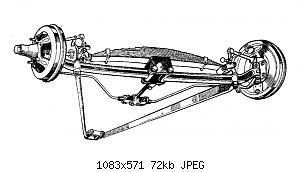 Нажмите на изображение для увеличения Название: Ballamy_swing_axle_front_suspension_conversion_(Autocar_Handbook,_13th_ed,_1935).jpg Просмотров: 0 Размер:71.5 Кб ID:1206393