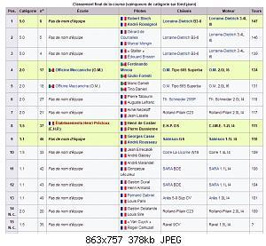 Нажмите на изображение для увеличения Название: 24 Heures du Mans 1926.jpg Просмотров: 0 Размер:378.2 Кб ID:1187036