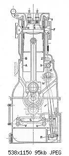 Нажмите на изображение для увеличения Название: Knight-Daimler_engine,_transverse_section_(Rankin_Kennedy,_Modern_Engines,_Vol_III).jpg Просмотров: 0 Размер:94.6 Кб ID:1178272