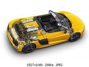Нажмите на изображение для увеличения Название: AUDI-R8-V10-Spyder-5604_4.jpg Просмотров: 3 Размер:297.7 Кб ID:1224187