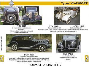 Нажмите на изображение для увеличения Название: Renault_vivasport_1934-1938.jpg Просмотров: 2 Размер:289.6 Кб ID:1162394