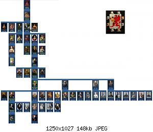 Нажмите на изображение для увеличения Название: 1246px-Дом_Романовых.jpg Просмотров: 3 Размер:148.5 Кб ID:1114107